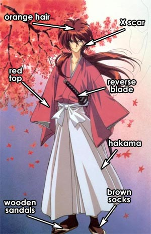 Dress up like Kenshin Himura
