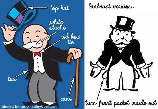 Costume for Monopoly Mascot