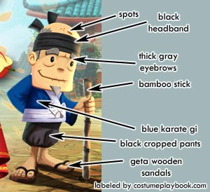 Costume Guide - Fruit Ninja Game Character