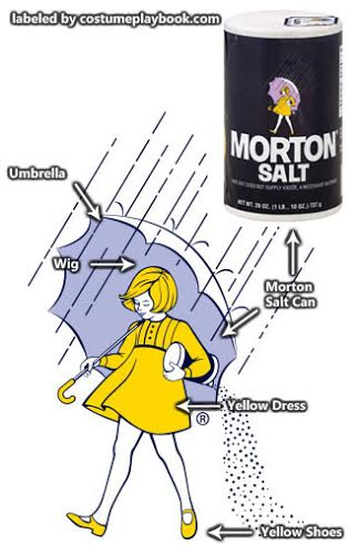 Costume - Morton Salt Girl