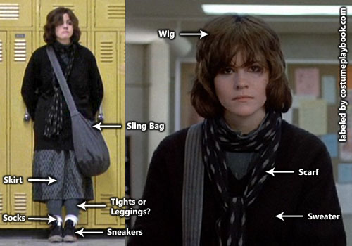 the breakfast club summary character analysis