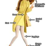 Honey Lemon Costume - Big Hero 6