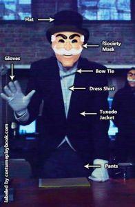 MrRobot - fSociety Mask costume